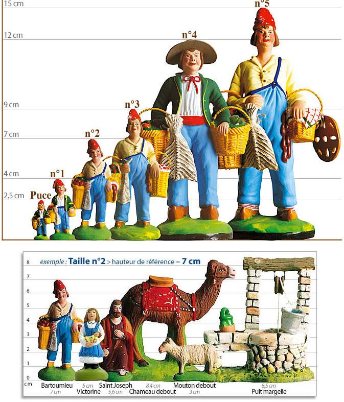 Santon Size Chart